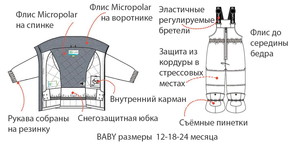 Комбинезоны BABY. Технические детали