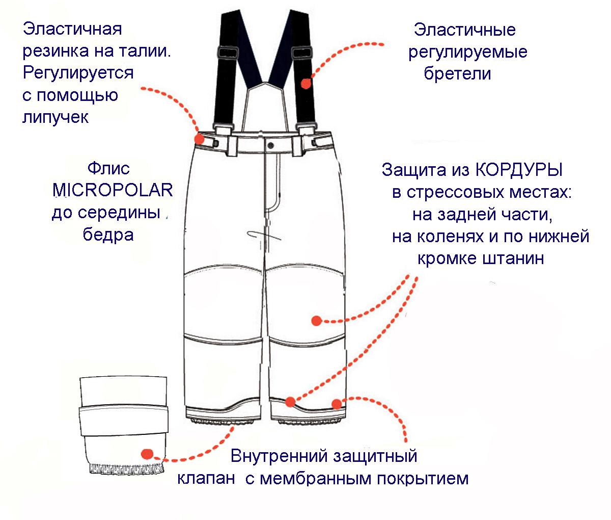 Техническое описание брюк