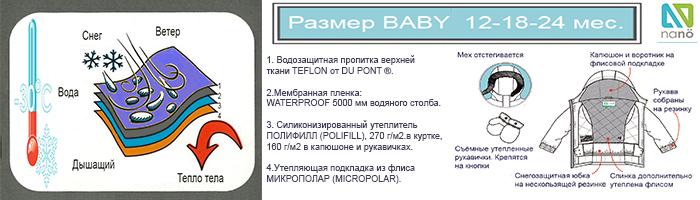 Зимние куртки для детей бренд НАНО модель BABY
