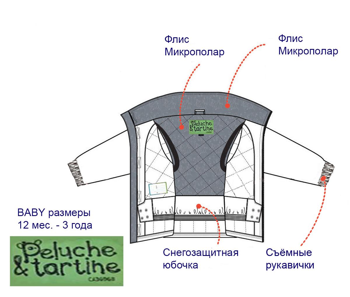 Техническое описание куртки ПЕЛЮШ BABY