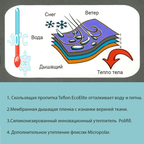 Утепление парки НАНО