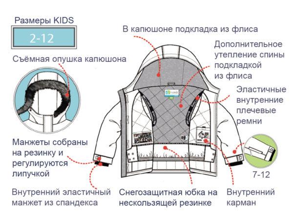 куртка KIDS NANO 2020 схема