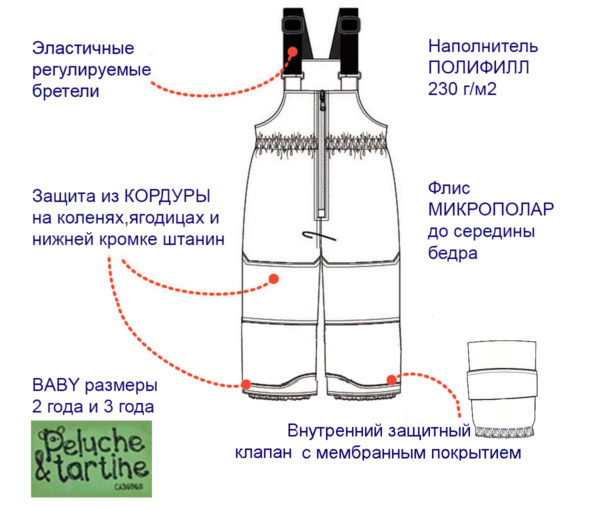 Брюки ПЕЛЮШ BABY Техн Детали 2-3 года