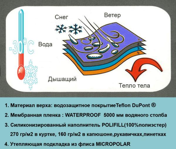 Утепление НАНО
