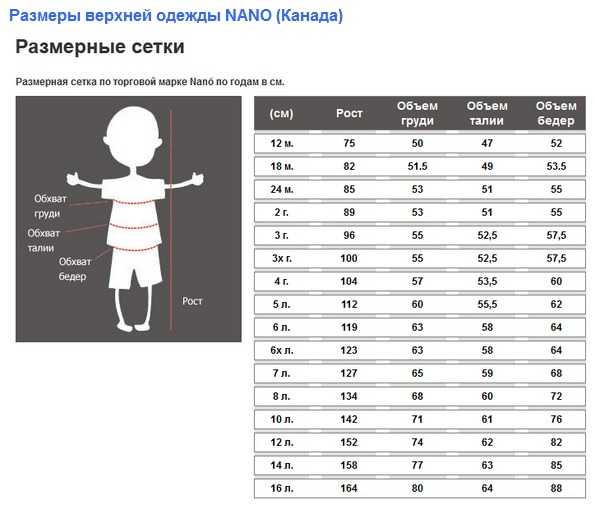 nano_size_table